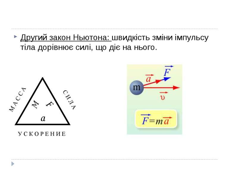 Другий закон Ньютона: швидкість зміни імпульсу тіла дорівнює силі, що діє на ...