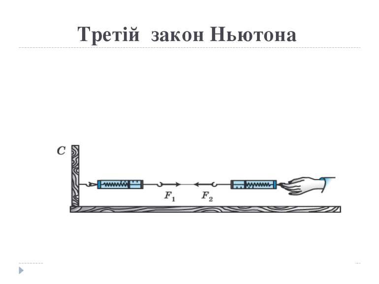 Третій закон Ньютона