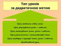 Тип уроків за дидактичною метою Урок засвоєння нових знань Урок формування ум...