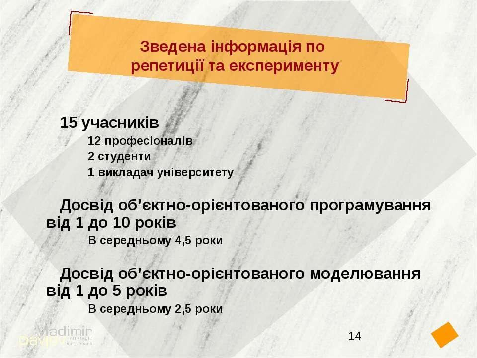 Зведена інформація по репетиції та експерименту 15 учасників 12 професіоналів...