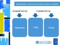 Міжнародні енергетичні зобов'язання України * Західний вектор Східний вектор ...