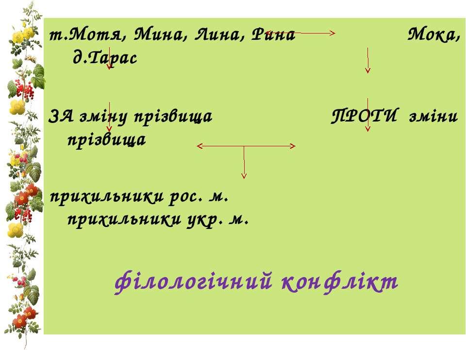 т.Мотя, Мина, Лина, Рина Мока, д.Тарас ЗА зміну прізвища ПРОТИ зміни прізвища...