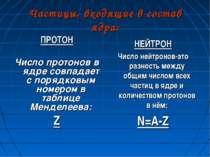 Частицы, входящие в состав ядра: ПРОТОН Число протонов в ядре совпадает с пор...