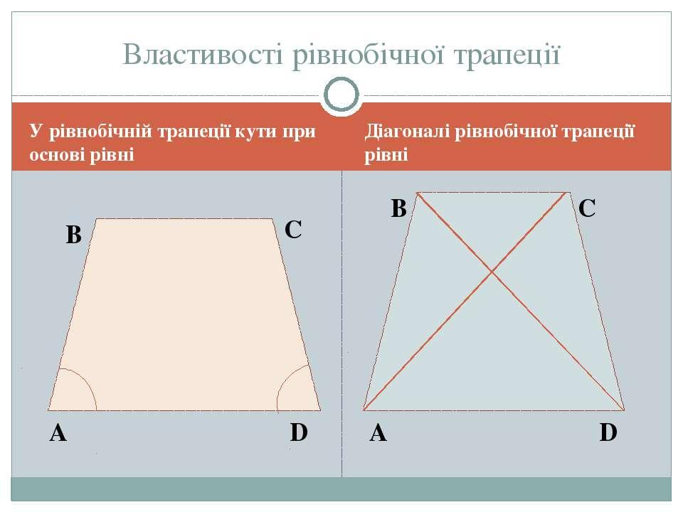 У рівнобічній трапеції кути при основі рівні Діагоналі рівнобічної трапеції р...