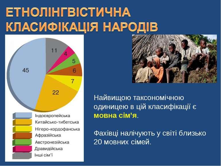 Найвищою таксономічною одиницею в цій класифікації є мовна сім'я. Фахівці нал...