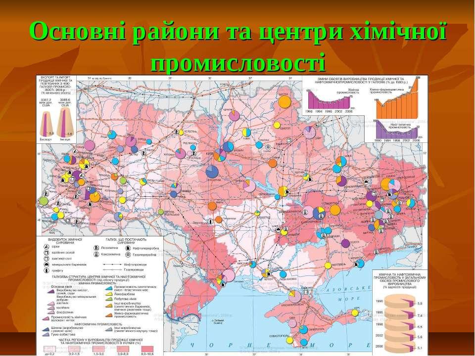 Основні райони та центри хімічної промисловості