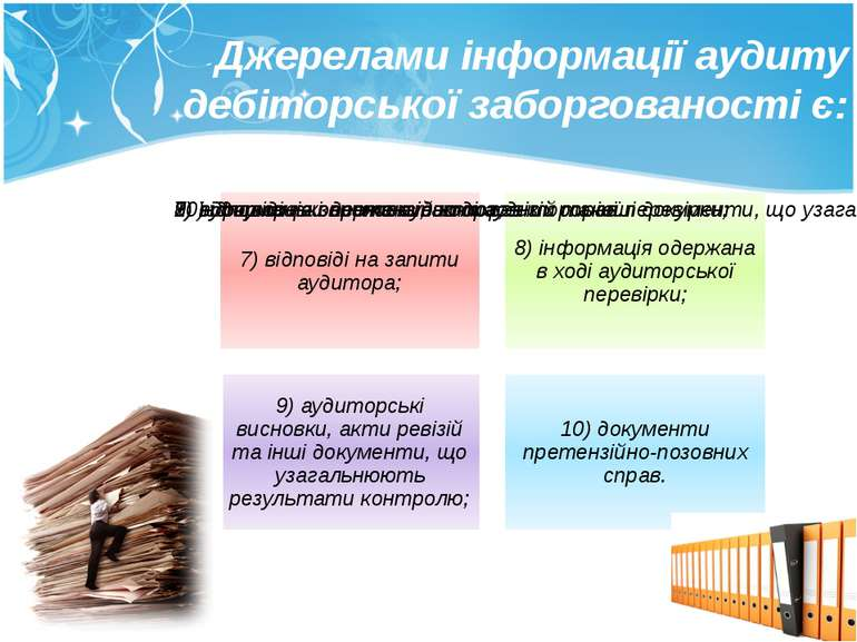 Джерелами інформації аудиту дебіторської заборгованості є: