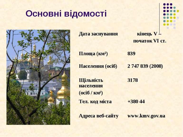 Основні відомості Дата заснування кінець V – початок VI ст. Площа (км²) 839 Н...