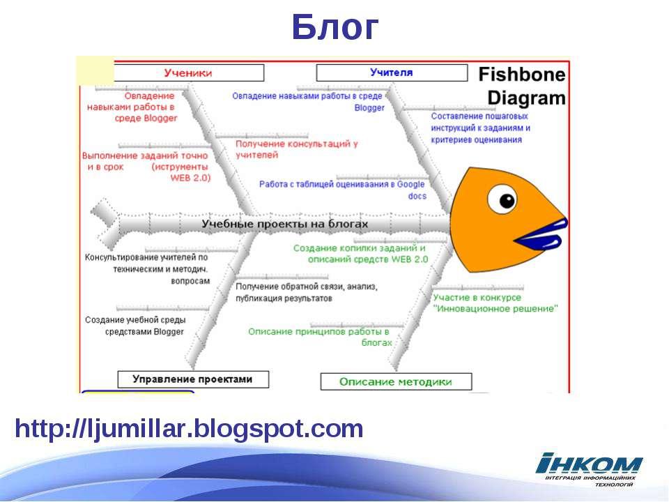 Блог http://ljumillar.blogspot.com