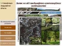 Залежно від ландшафтно-композиційних особливостей 3. Класифікація ландшафтних...