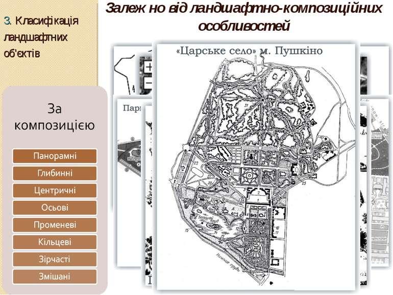 3. Класифікація ландшафтних об'єктів Залежно від ландшафтно-композиційних осо...