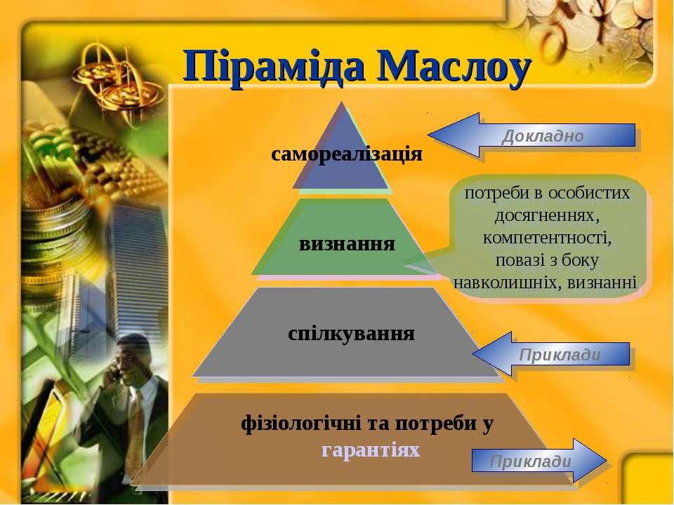 Піраміда Маслоу фізіологічні та потреби у гарантіях спілкування визнання само...