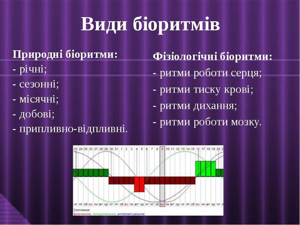 Природні біоритми: - річні; - сезонні; - місячні; - добові; - припливно-відпл...