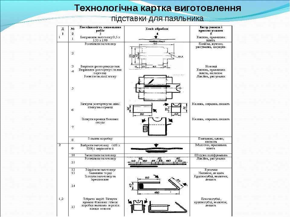 Технологічна картка виготовлення підставки для паяльника