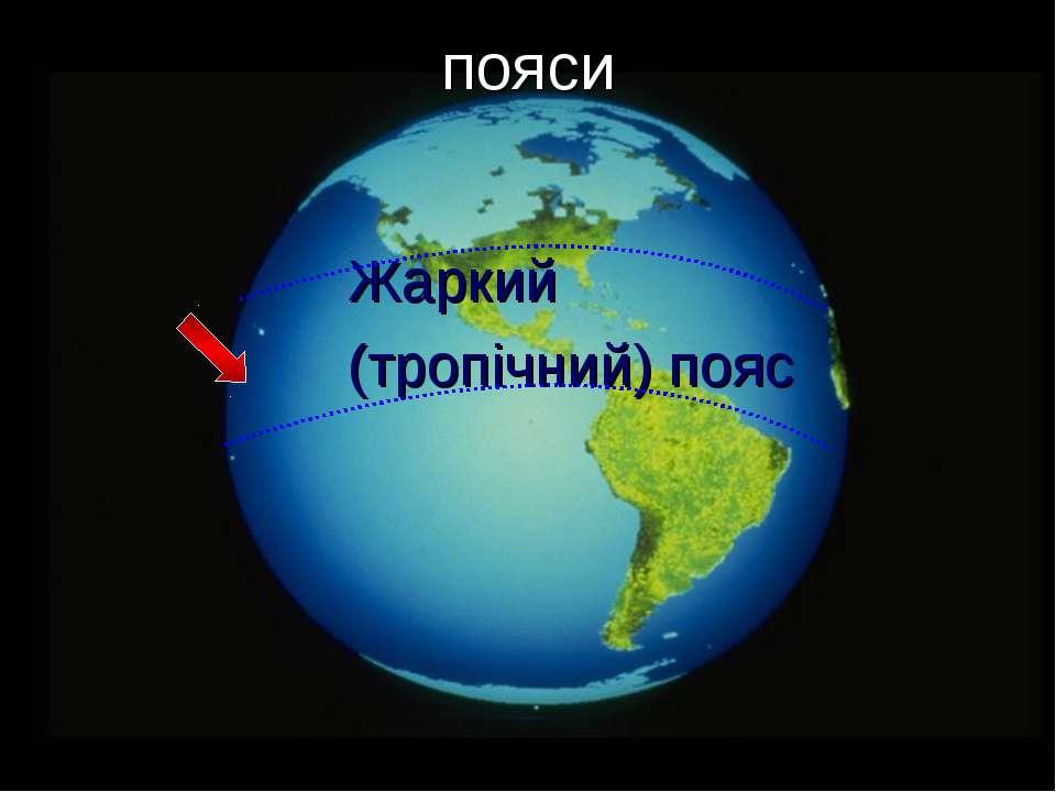 пояси Жаркий (тропічний) пояс