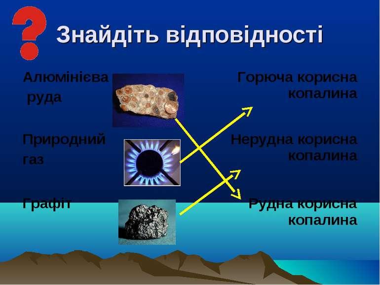 Знайдіть відповідності Алюмінієва руда Горюча корисна копалина Природний газ ...