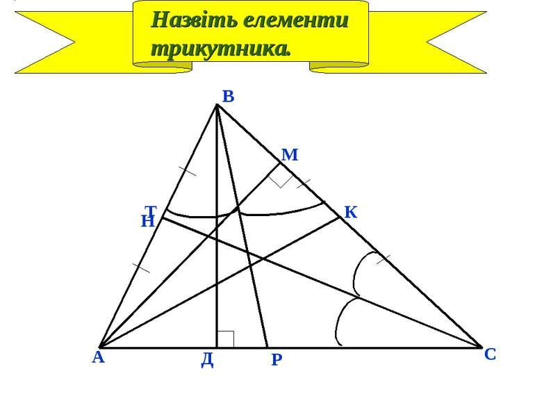 Назвіть елементи трикутника. А В С Р М Т Д К Н