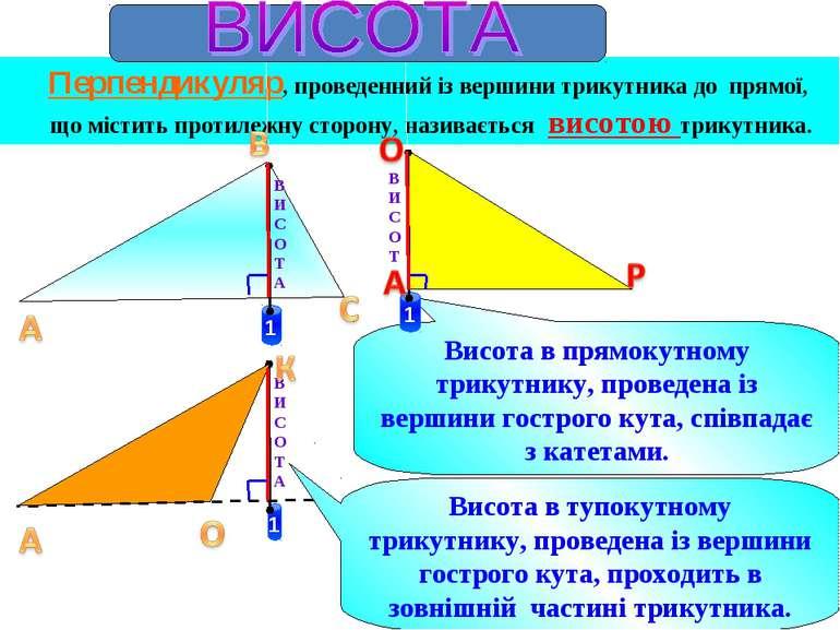 Перпендикуляр, проведенний із вершини трикутника до прямої, що містить протил...