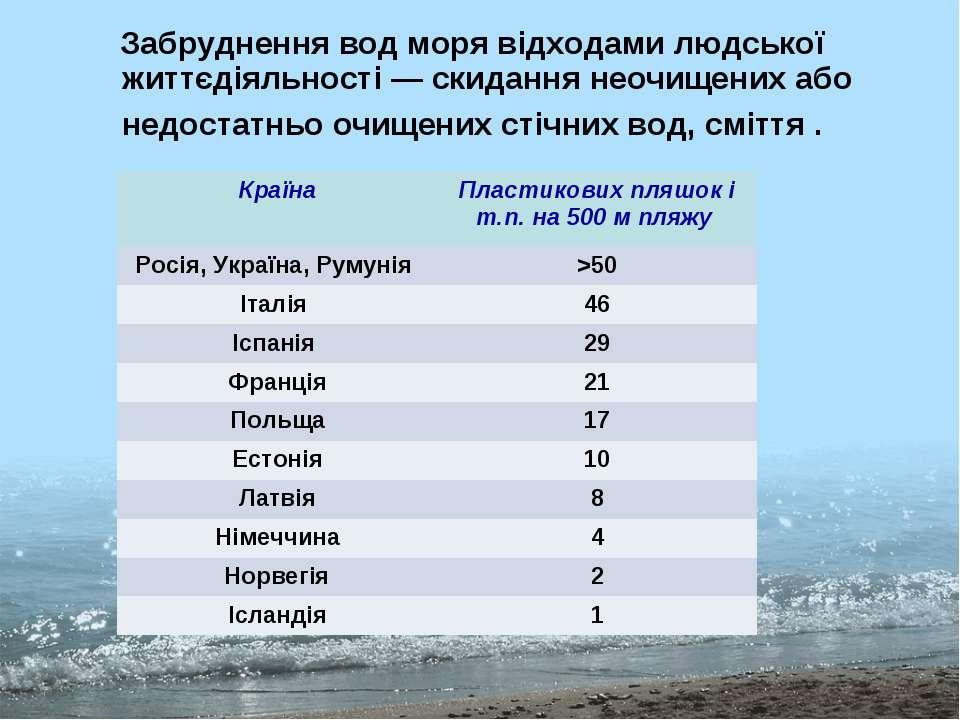 Забруднення вод моря відходами людської життєдіяльності — скидання неочищених...