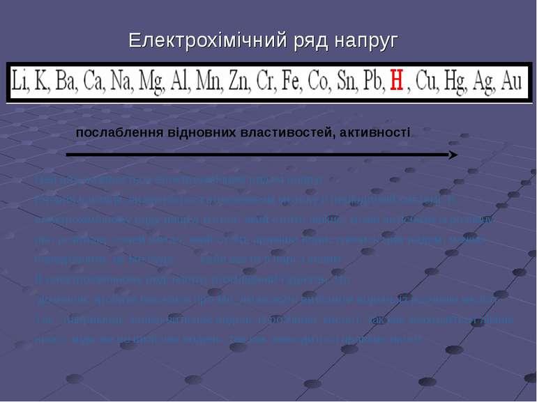 Електрохімічний ряд напруг Цей ряд називається електрохімічним рядом напруг. ...