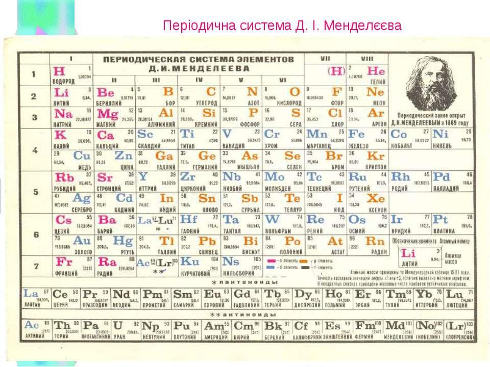 Періодична система Д. І. Менделєєва
