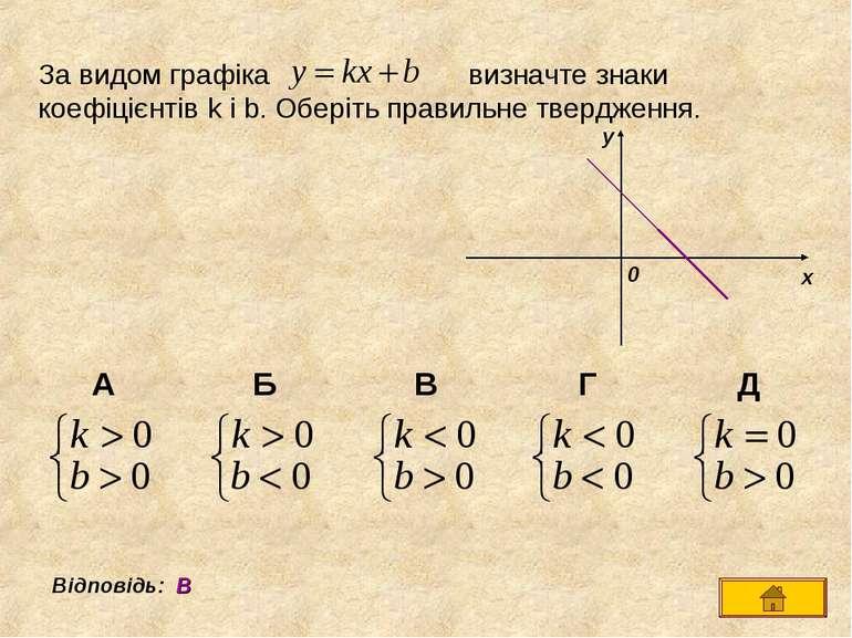 За видом графіка визначте знаки коефіцієнтів k i b. Оберіть правильне твердже...