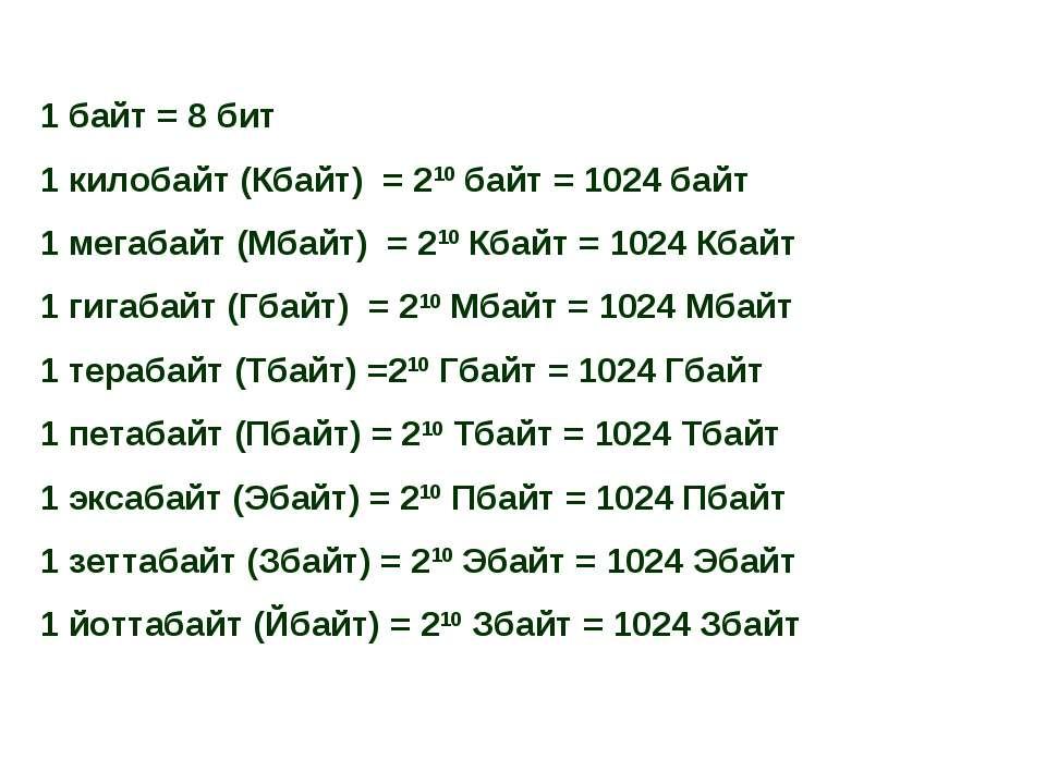 1 байт = 8 бит 1 килобайт (Кбайт) = 210 байт = 1024 байт 1 мегабайт (Мбайт) =...