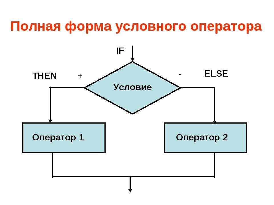 Полная форма условного оператора IF THEN + - ELSE Условие Оператор 1 Оператор 2