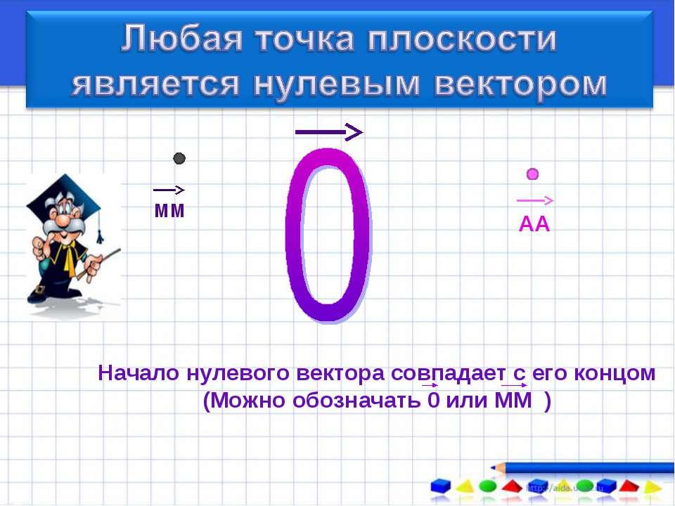 Начало нулевого вектора совпадает с его концом (Можно обозначать 0 или ММ ) М...