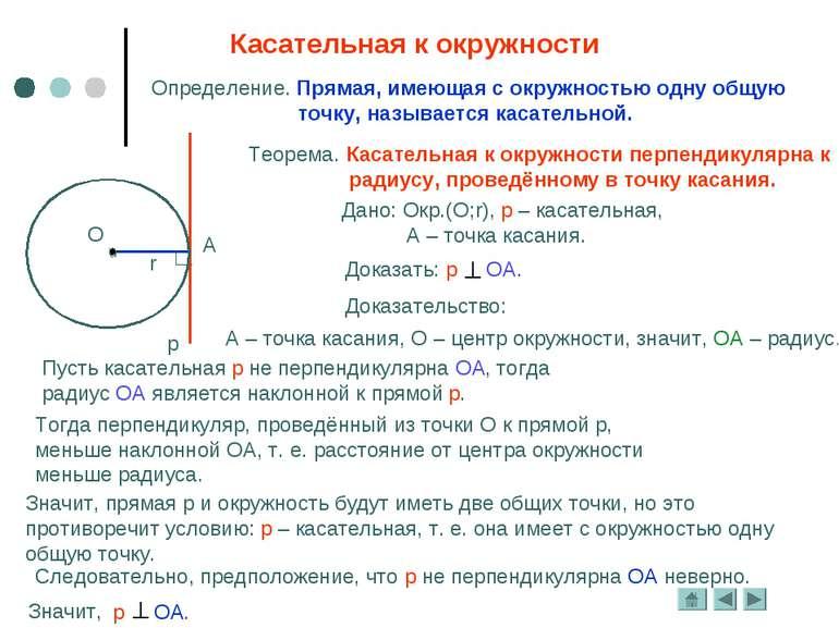 Теорема. Касательная к окружности перпендикулярна к радиусу, проведённому в т...