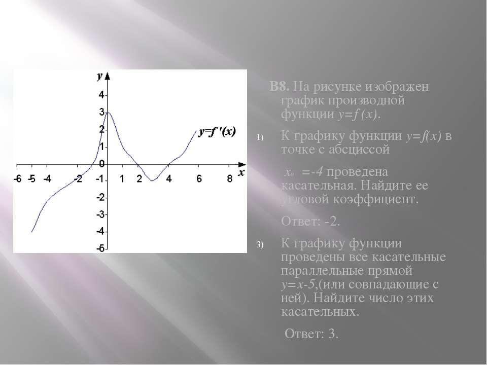 В8. На рисунке изображен график производной функции y=f (x). К графику функци...