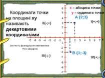Координати точки на площині ху називають декартовими координатами (на честь ф...