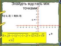 Знайдіть відстань між точками: С(-1; 2) і В(4;-3) С В Х о У 1 2 3 4 5 1 2 3 4...