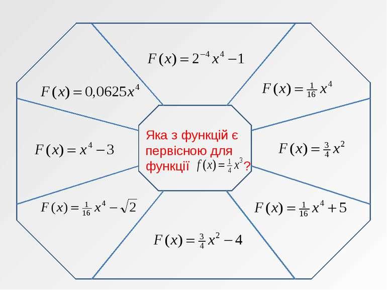 Яка з функцій є первісною для функції ?