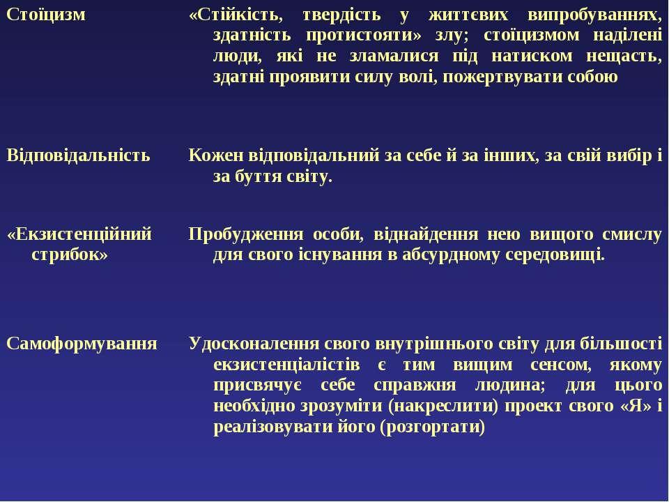 Стоїцизм «Стійкість, твердість у життєвих випробуваннях, здатність протистоят...