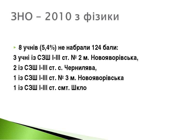 8 учнів (5,4%) не набрали 124 бали: 3 учні із СЗШ І-ІІІ ст. № 2 м. Новояворів...