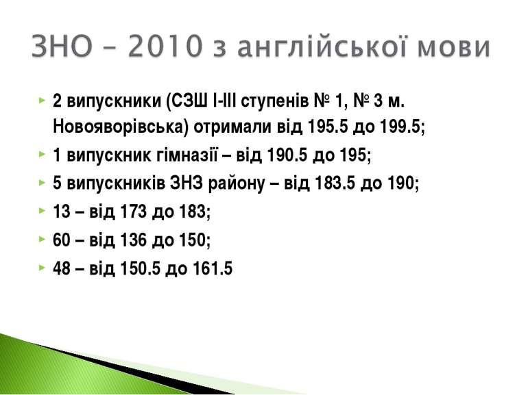 2 випускники (СЗШ І-ІІІ ступенів № 1, № 3 м. Новояворівська) отримали від 195...