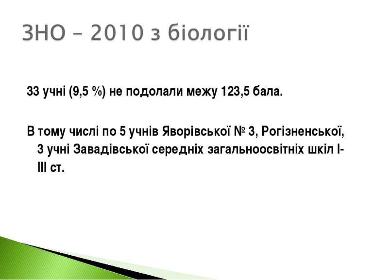 33 учні (9,5 %) не подолали межу 123,5 бала. В тому числі по 5 учнів Яворівсь...
