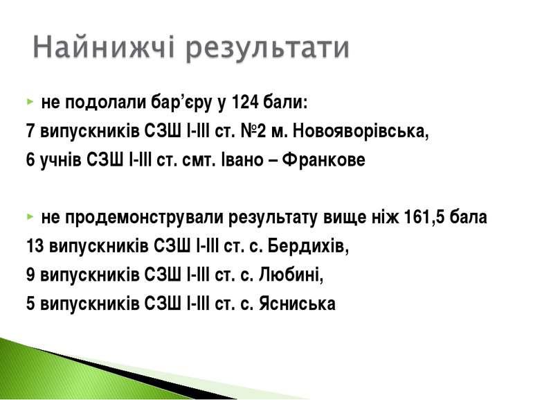 не подолали бар'єру у 124 бали: 7 випускників СЗШ І-ІІІ ст. №2 м. Новояворівс...
