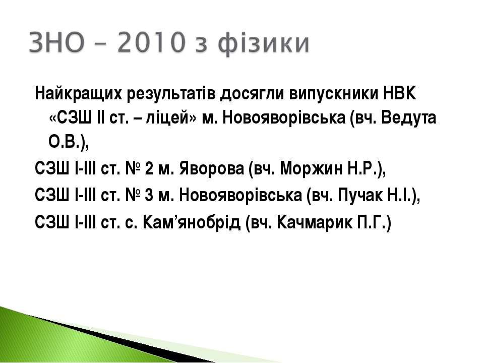 Найкращих результатів досягли випускники НВК «СЗШ ІІ ст. – ліцей» м. Новоявор...