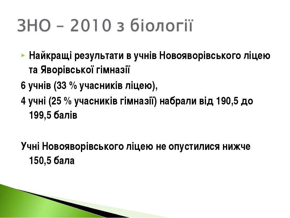 Найкращі результати в учнів Новояворівського ліцею та Яворівської гімназії 6 ...