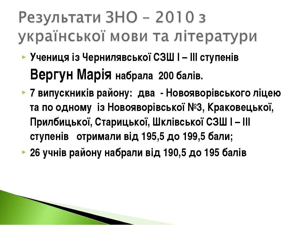 Учениця із Чернилявської СЗШ І – ІІІ ступенів Вергун Марія набрала 200 балів....