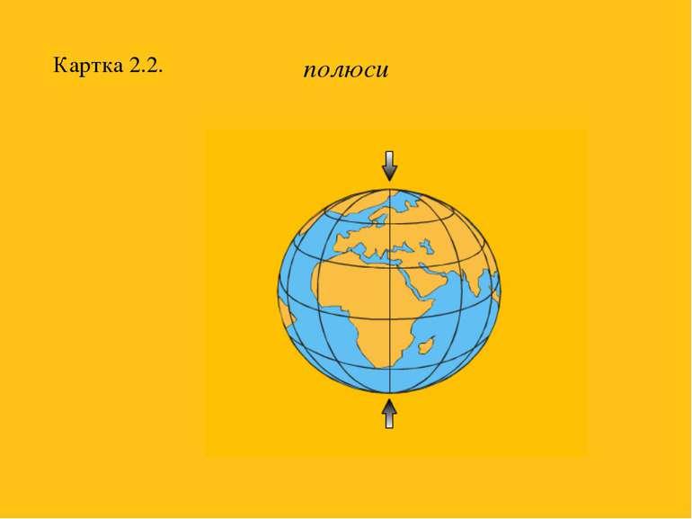 Картка 2.2. полюси