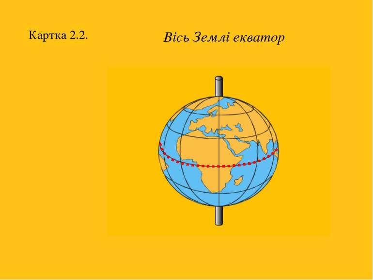 Картка 2.2. Вісь Землі екватор
