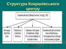 Структура Кокранівського центру