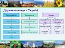 Державна влада в Україні