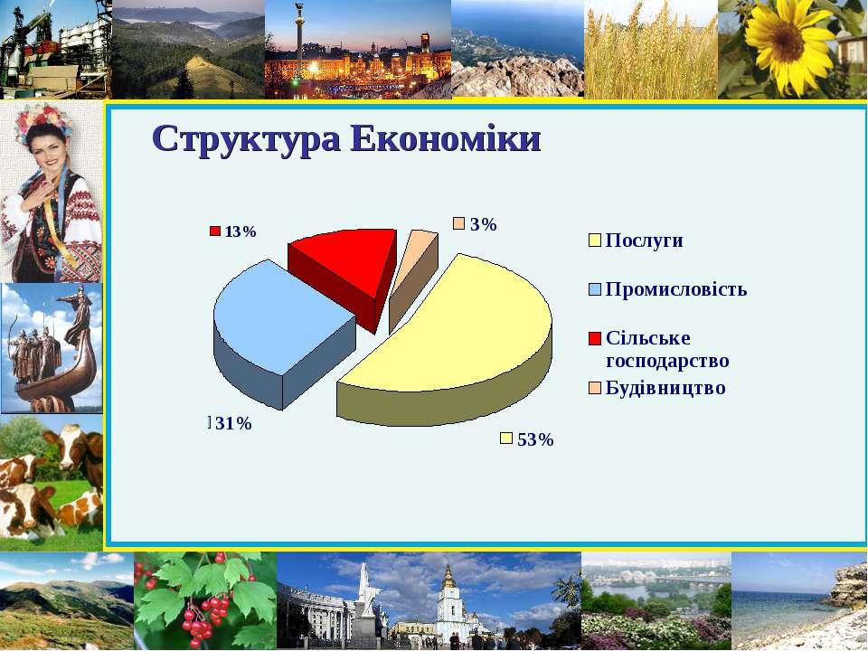 Структура Економіки