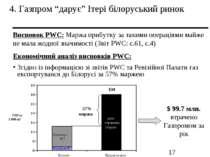 """4. Газпром """"дарує"""" Ітері білоруський ринок Висновок PWC: Маржа прибутку за та..."""