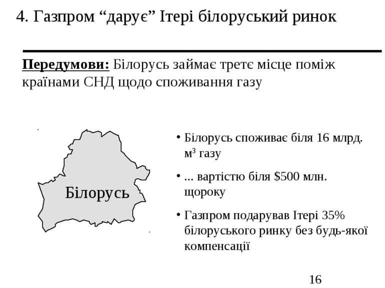 """4. Газпром """"дарує"""" Ітері білоруський ринок Передумови: Білорусь займає третє ..."""