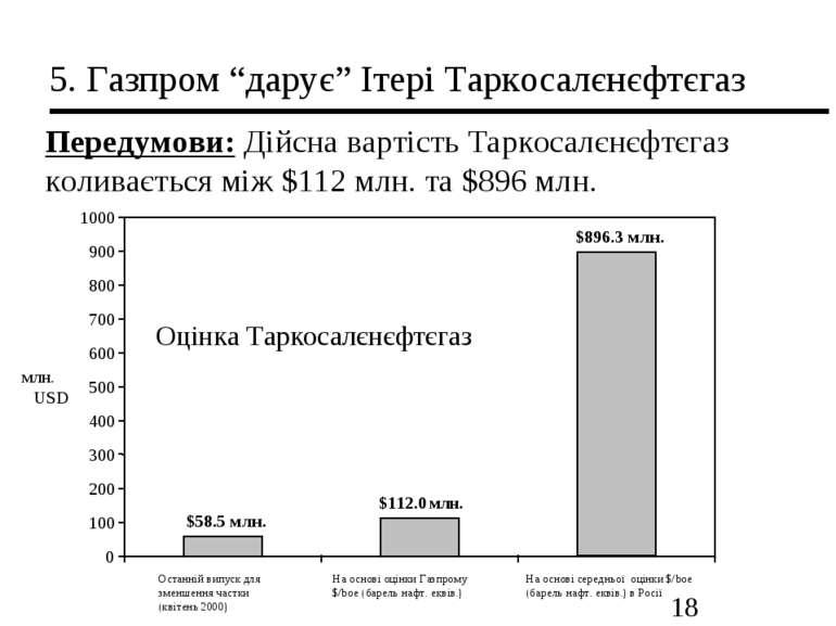 """5. Газпром """"дарує"""" Ітері Таркосалєнєфтєгаз Передумови: Дійсна вартість Таркос..."""
